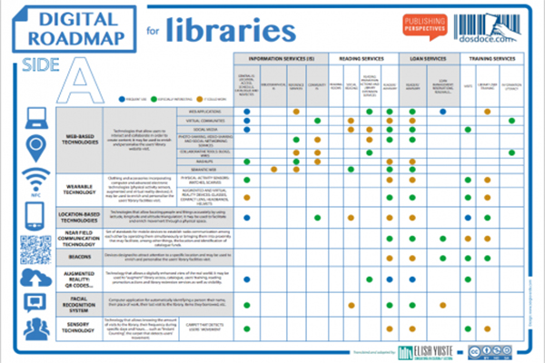 Digital Roadmap for Libraries