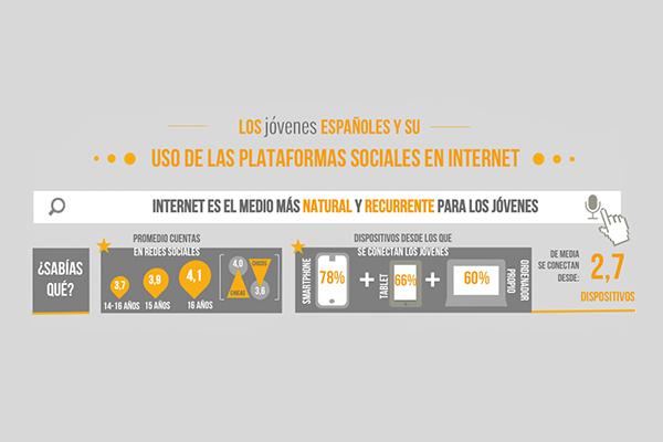 Jóvenes españoles y redes sociales