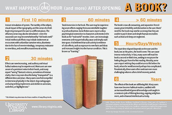 Lectura por horas_infografía