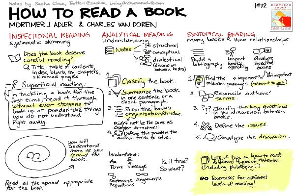 Mejorar el rendimiento de la lectura en el marco escolar