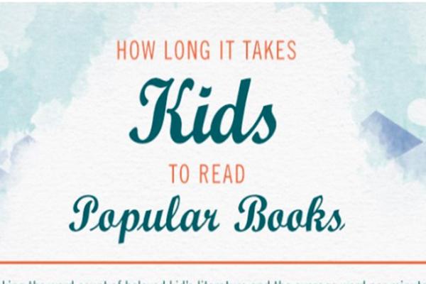 Tiempos de lectura en la infancia