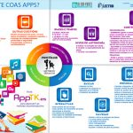 La infografía ¿Te animas con las apps? ya disponible en gallego