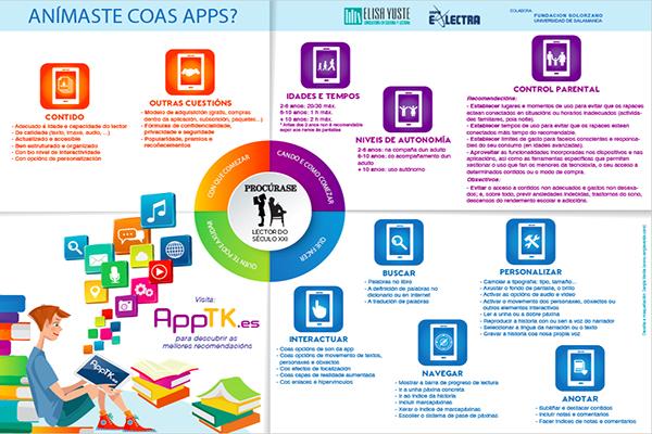 La infografía ¿Te animas con las apps? ya disponible en gallego