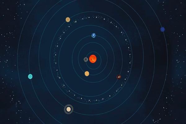 El Sistema Solar a un dedo de distancia