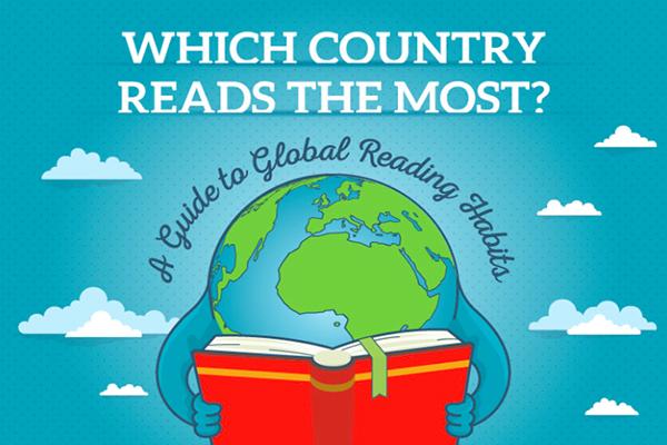 Qué países son los más lectores y lo que podemos aprender de ello