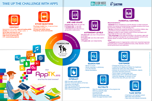 Take up the challenge with apps / ¿Te animas con las apps?