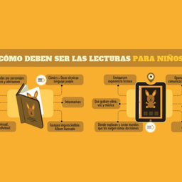 La transformación de la lectura
