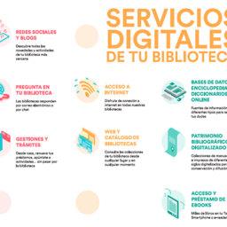Servicios Digitales de tu Biblioteca