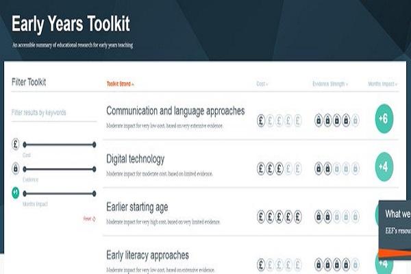 Kit de herramientas para la educación en la primera infancia